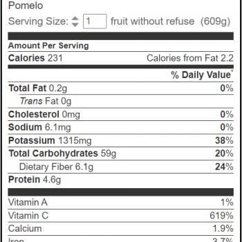pomelo calories